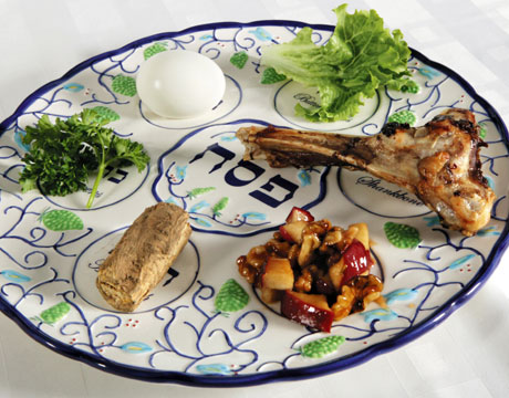The Sedar Plate &amp; Its Food Symbols